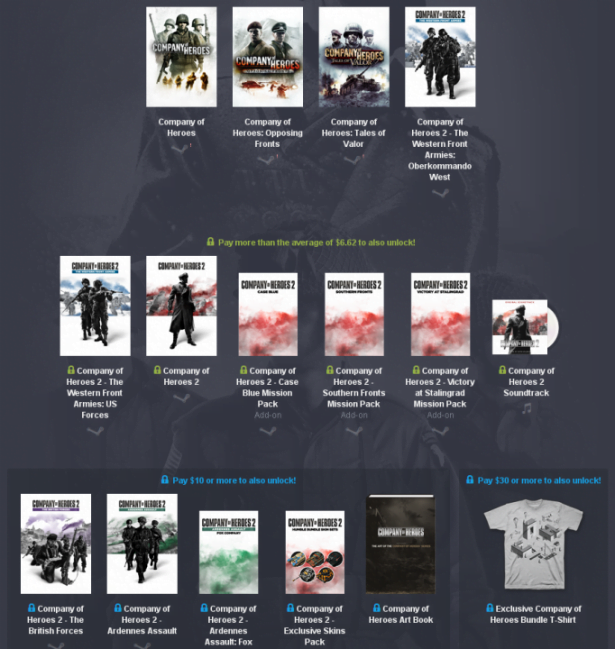 humble company of heroes anniversary bundle for linux mac pc
