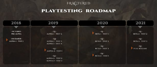 fractured mmo playtesting roadmap for linux mac windows