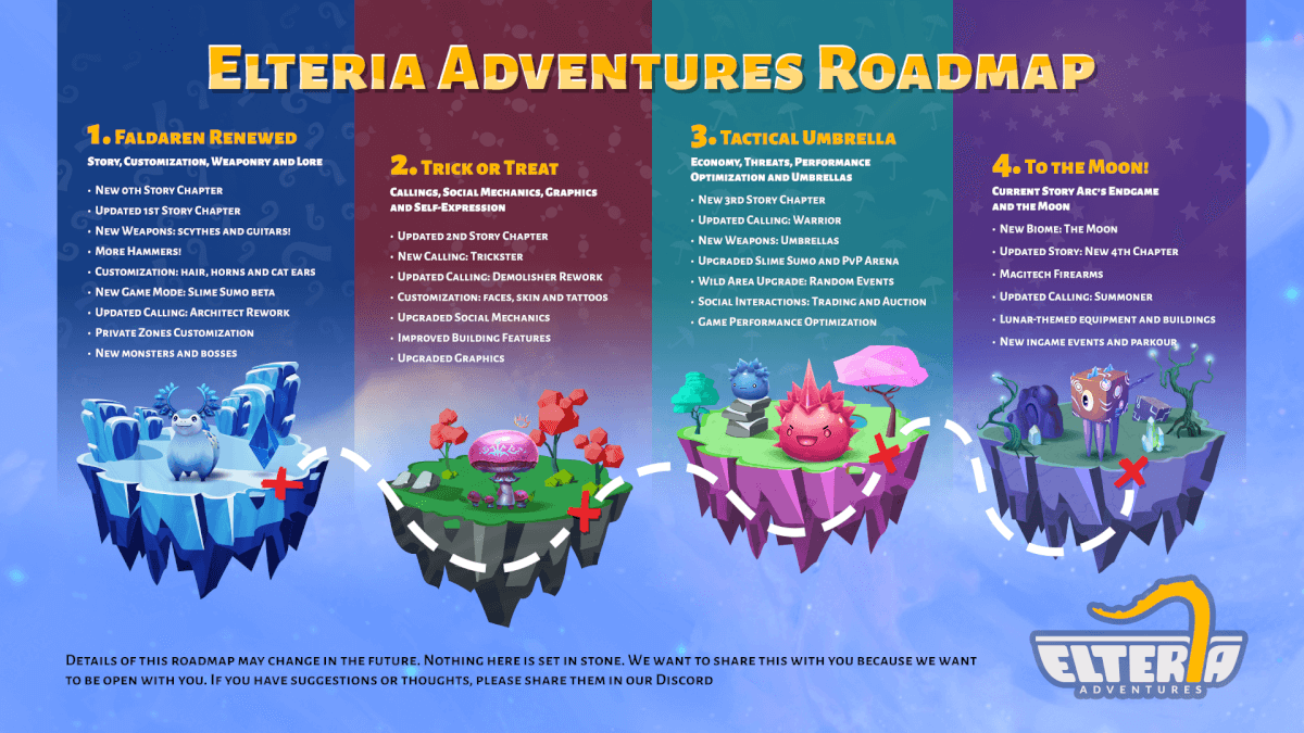 elteria adventures sandbox rpg roadmap for the game on linux mac and windows pc
